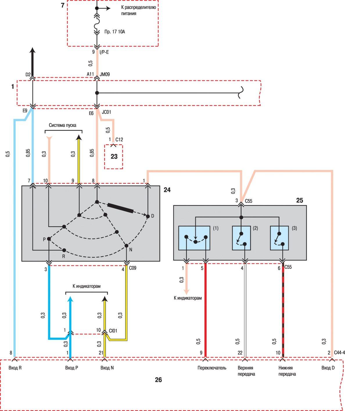 Обозначения в схеме коробки передач